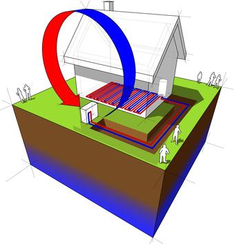 Calefaccion barata con energía aerotermica
